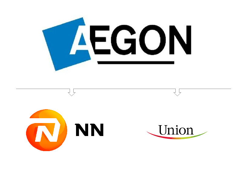 Logo – Aegon, NN a Union